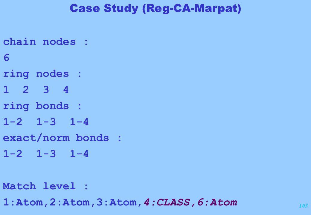 103 chain nodes : 6 ring nodes : 1 2 3 4 ring bonds : 1-2 1-3 1-4 exact/norm bonds : 1-2 1-3 1-4 Match level : 1:Atom,2:Atom,3:Atom,4:CLASS,6:Atom Cas