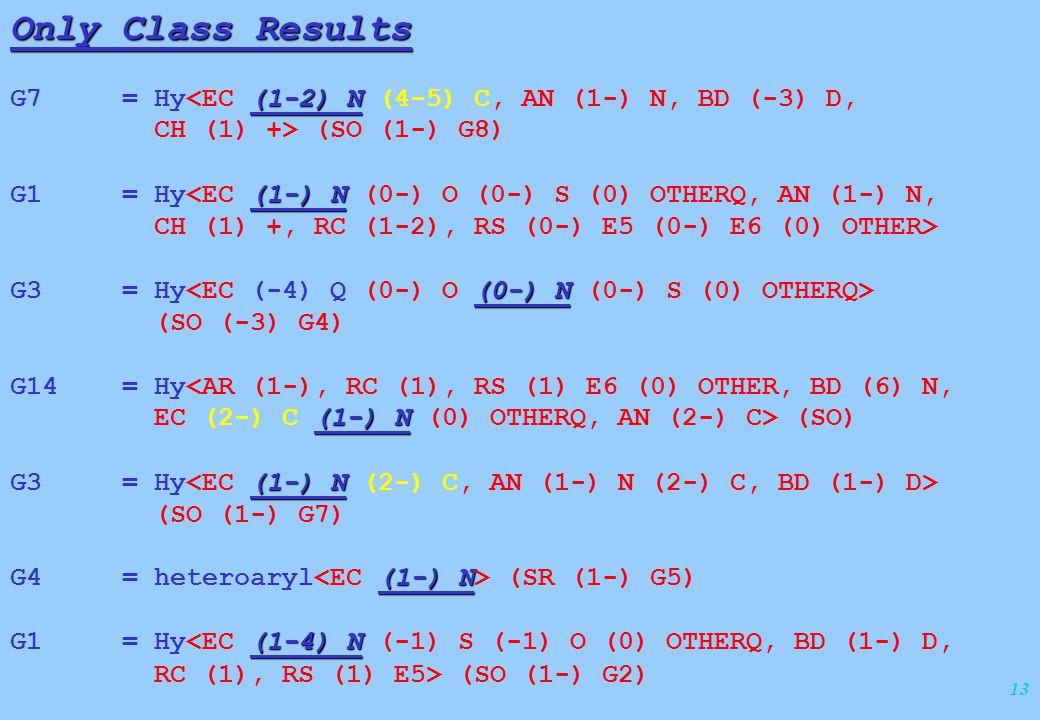 13 Only Class Results (1-2) N G7 = Hy<EC (1-2) N (4-5) C, AN (1-) N, BD (-3) D, CH (1) +> (SO (1-) G8) (1-) N G1 = Hy<EC (1-) N (0-) O (0-) S (0) OTHE