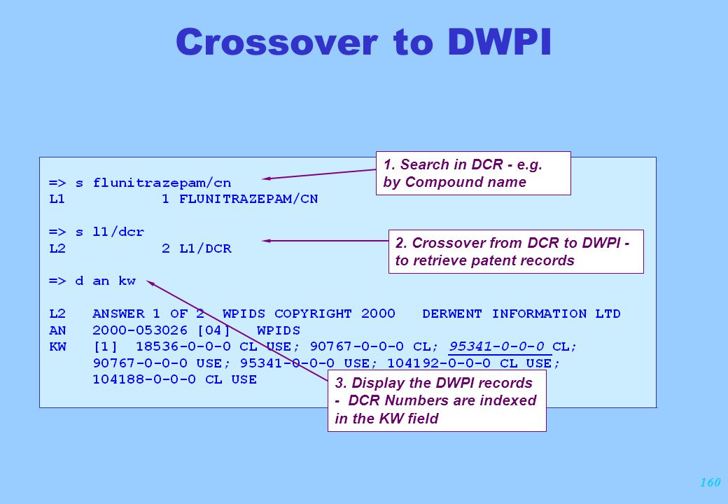 160 Crossover to DWPI 1. Search in DCR - e.g. by Compound name 3.