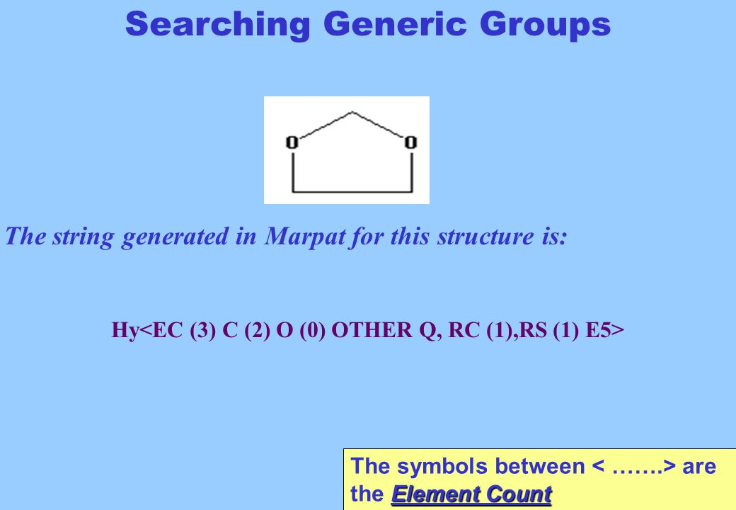 75 Case Study (Reg-CA-Marpat) Searching this structure at level class limited, in Marpat, you get 41 patents and EP313874 is not present.