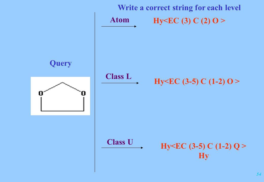 54 Query Atom Class L Class U Hy Write a correct string for each level