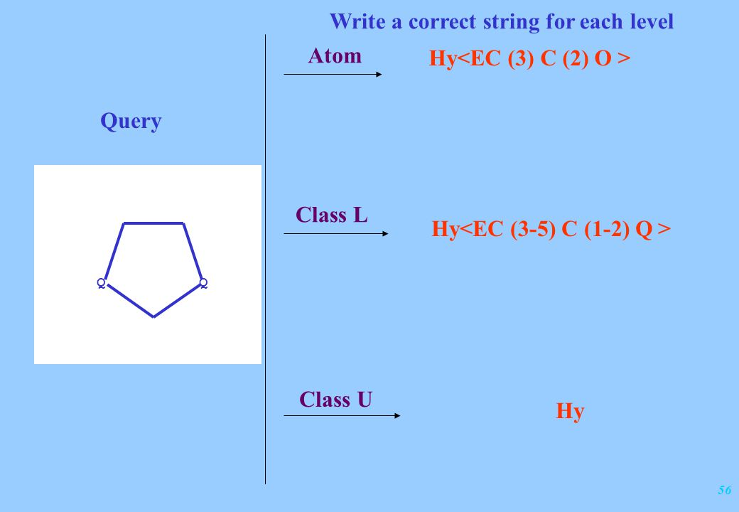 56 Query Atom Class L Class U Hy Write a correct string for each level QQ