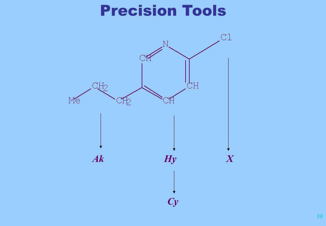 58 Ak Hy X Cy Precision Tools