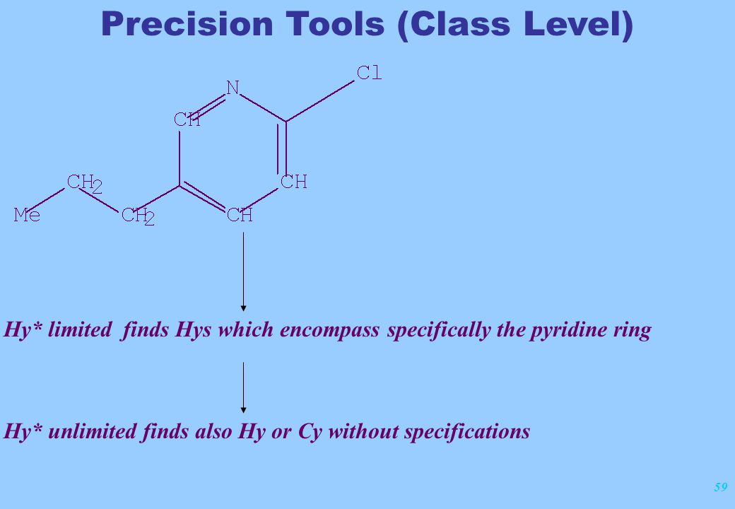 59 Hy* limited finds Hys which encompass specifically the pyridine ring Hy* unlimited finds also Hy or Cy without specifications Precision Tools (Class Level)