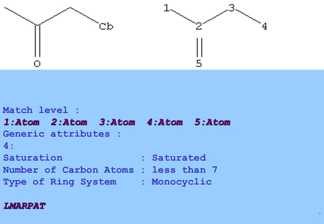 188 Indexing of Chemical Name Fields  CN Phrase (Preferred and Synonyms)  CN.P Phrase  SY Phrase  CN.S Phrase  CNS Words (CN.S, CN.P, SY)