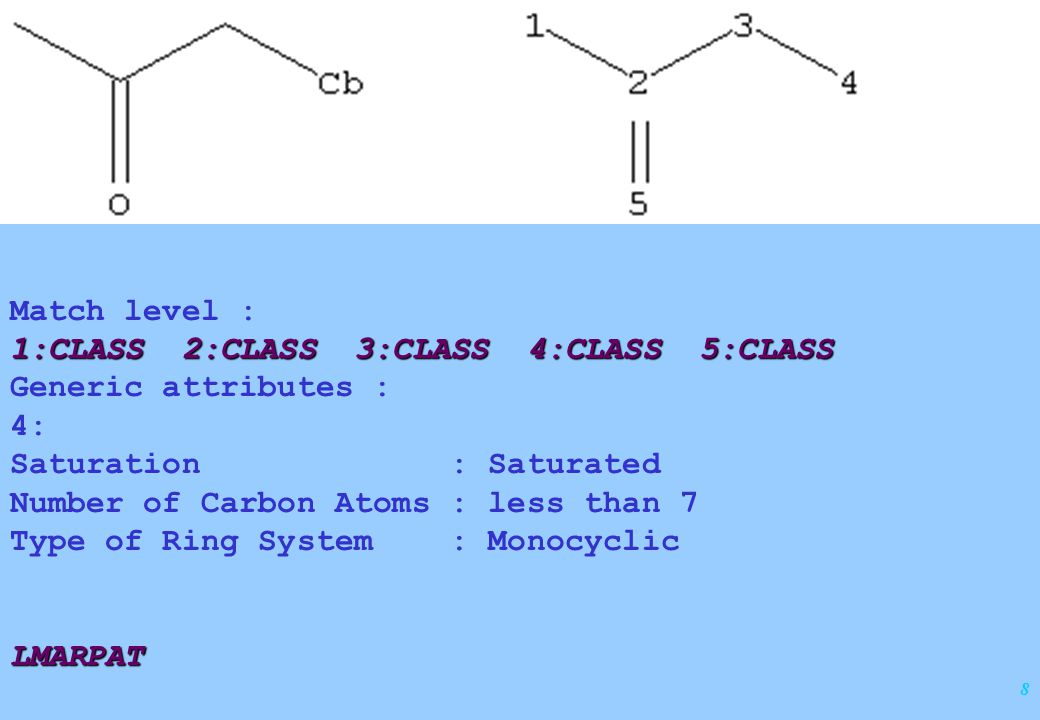 209 Role Definition/Notes ---- ------------------------------------------- A Analysed or detected C Catalyst D Detecting agent R Removing or purifying agent S Intermediate or starting material X Substance removed N New Compound P Known compound produced Q Product defined by its starting material(s) M Component of a Mixture U Use of a single compound E Excipient (from 1998) T Therapeutically active agent or prodrug(from 1998) V Reagent (from 1998) K Known compound (from 1998)