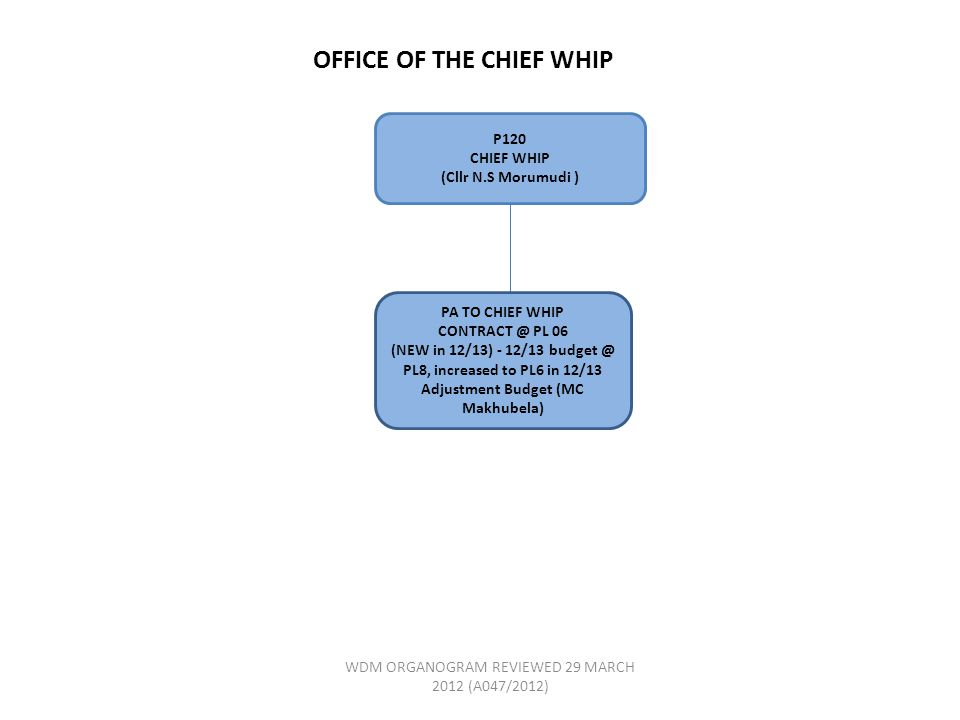 OFFICE OF THE CHIEF WHIP P120 CHIEF WHIP (Cllr N.S Morumudi ) WDM ORGANOGRAM REVIEWED 29 MARCH 2012 (A047/2012) PA TO CHIEF WHIP CONTRACT @ PL 06 (NEW in 12/13) - 12/13 budget @ PL8, increased to PL6 in 12/13 Adjustment Budget (MC Makhubela)