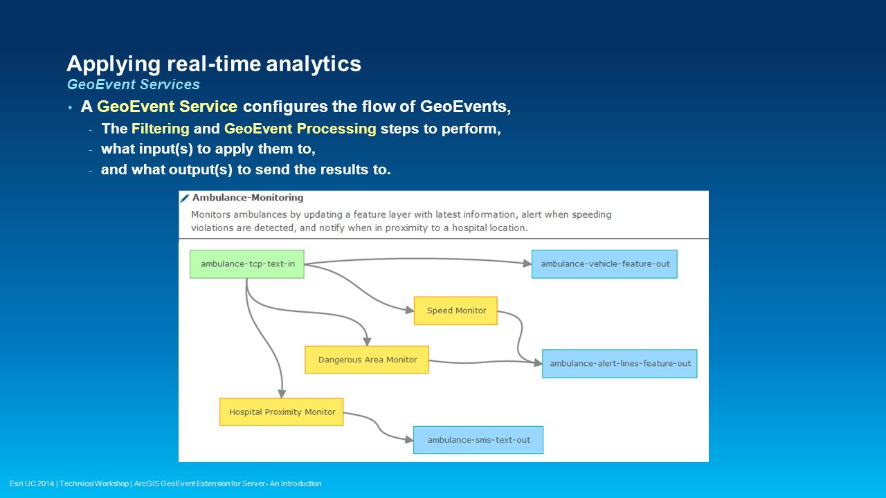 Esri UC 2014 | Technical Workshop | ArcGIS GeoEvent Extension for Server - An Introduction Applying real-time analytics GeoEvent Services A GeoEvent S