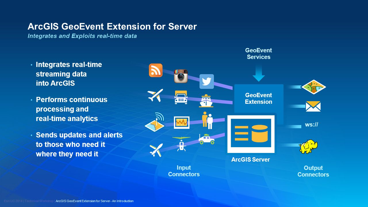Esri UC 2014 | Technical Workshop | ArcGIS GeoEvent Extension for Server Integrates and Exploits real-time data ArcGIS GeoEvent Extension for Server -