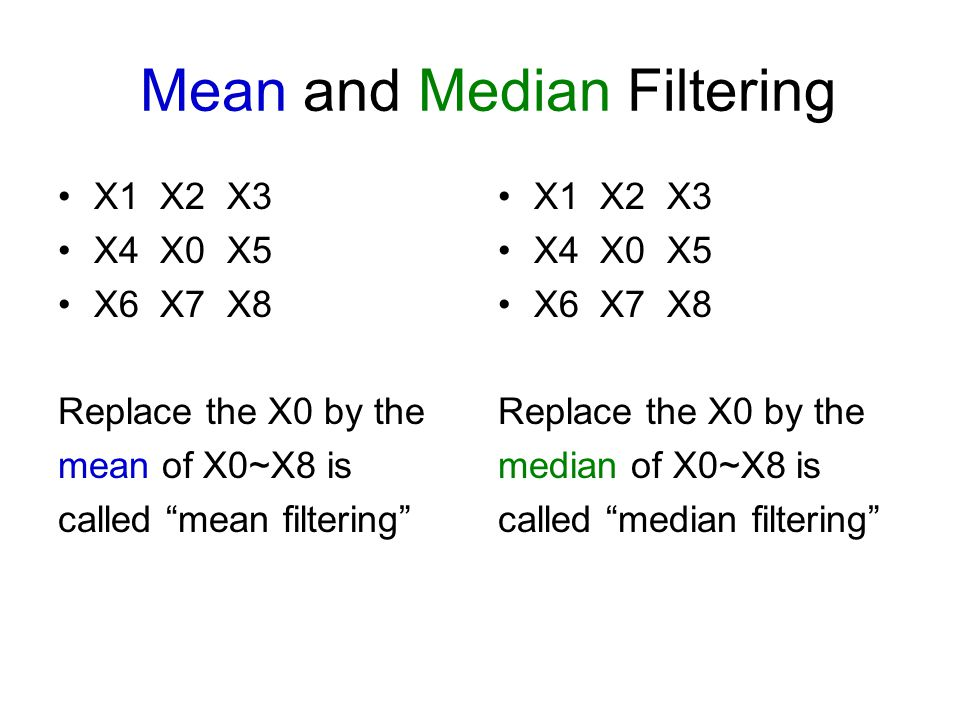 Mean and Median Filtering X1 X2 X3 X4 X0 X5 X6 X7 X8 Replace the X0 by the mean of X0~X8 is called mean filtering X1 X2 X3 X4 X0 X5 X6 X7 X8 Replace the X0 by the median of X0~X8 is called median filtering