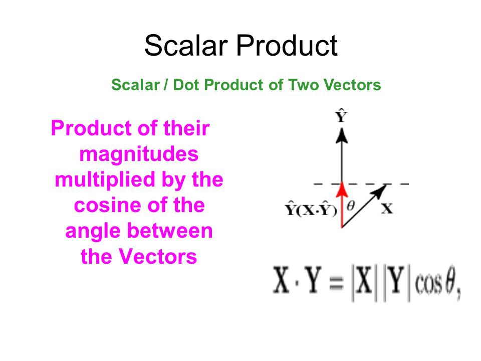 Scalar Product Product of their magnitudes multiplied by the cosine of the angle between the Vectors Scalar / Dot Product of Two Vectors