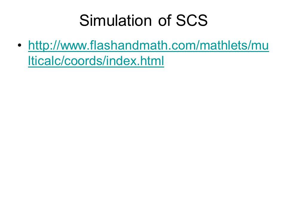 Simulation of SCS http://www.flashandmath.com/mathlets/mu lticalc/coords/index.htmlhttp://www.flashandmath.com/mathlets/mu lticalc/coords/index.html