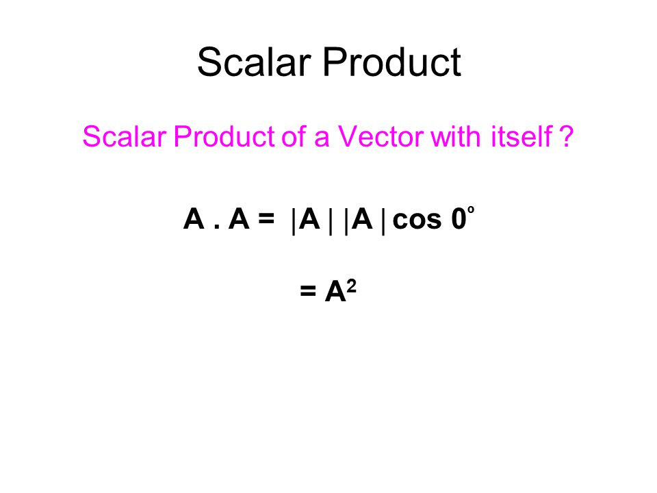 Scalar Product Scalar Product of a Vector with itself A. A = | A || A | cos 0 º = A 2