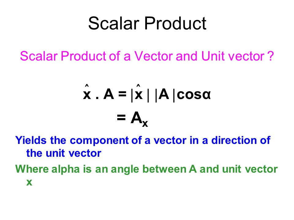 Scalar Product Scalar Product of a Vector and Unit vector .