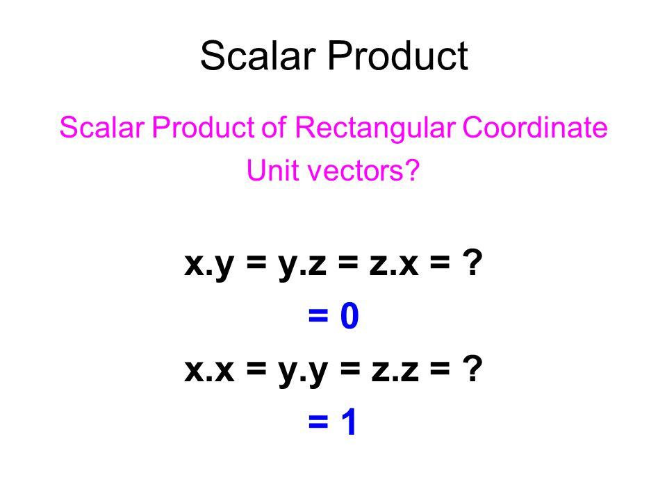 Scalar Product Scalar Product of Rectangular Coordinate Unit vectors.