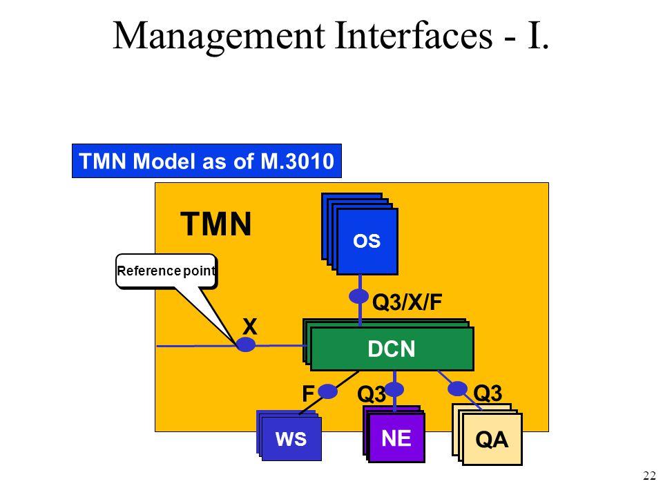22 Management Interfaces - I.