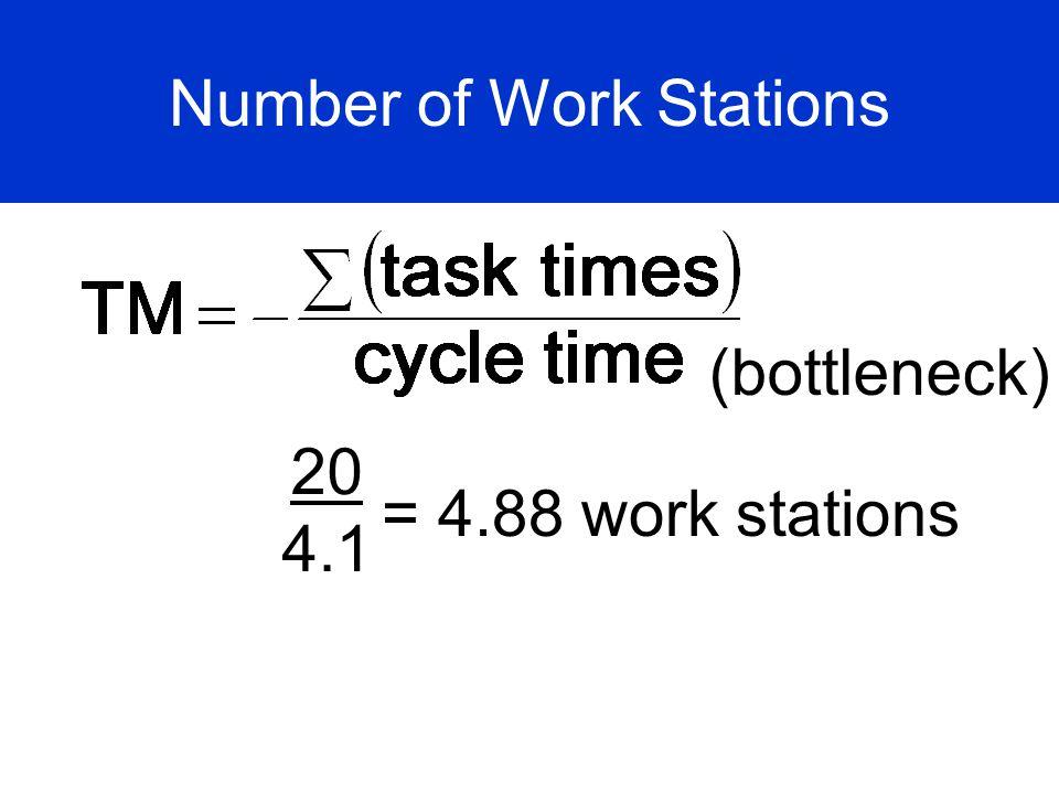 Number of Work Stations (bottleneck) 20 4.1 = 4.88 work stations