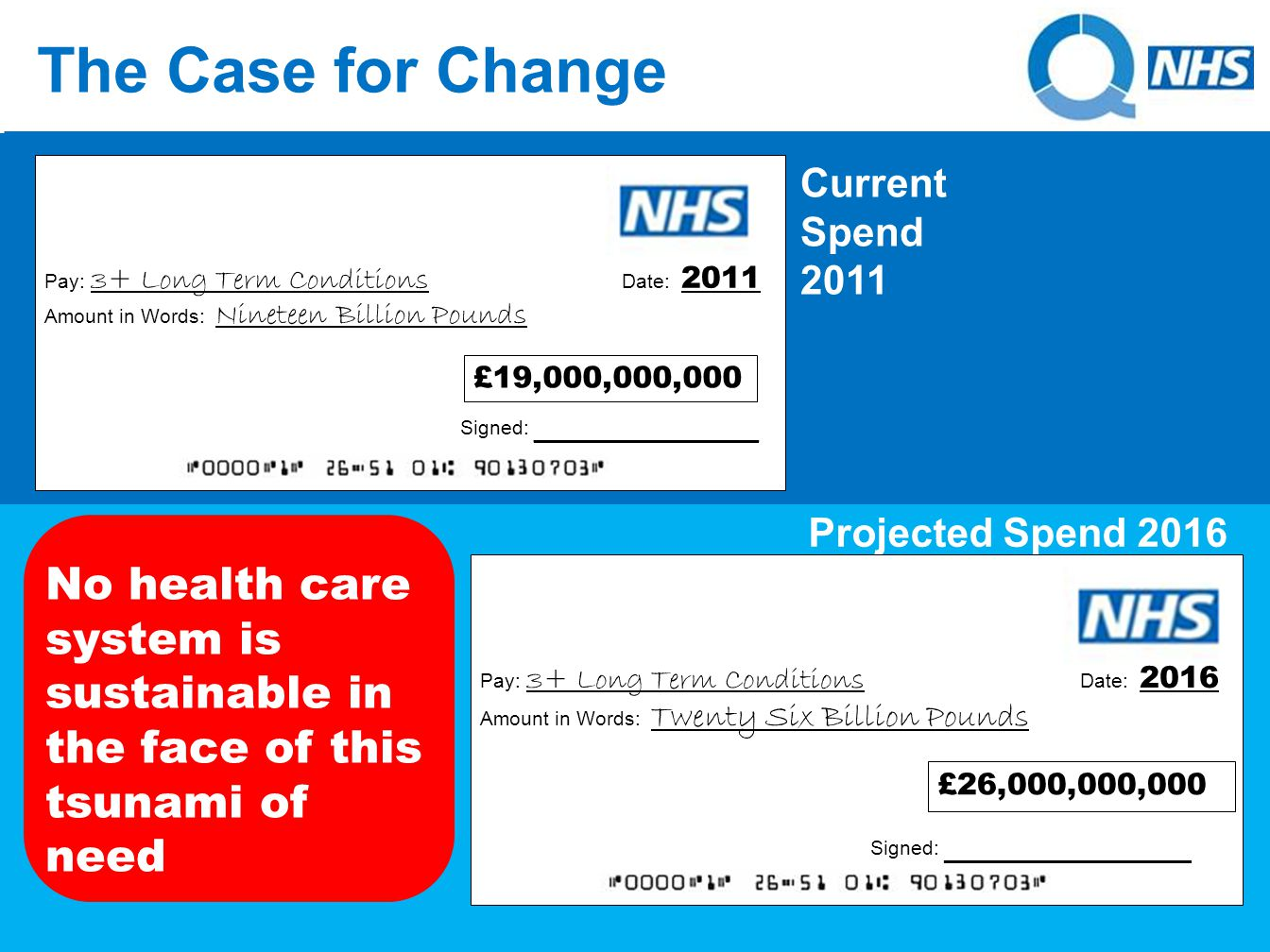 Current Spend 2011 Projected Spend 2016 Pay: 3+ Long Term Conditions Date: 2011 Amount in Words: Nineteen Billion Pounds Signed: __________ £19,000,000,000 Pay: 3+ Long Term Conditions Date: 2016 Amount in Words: Twenty Six Billion Pounds Signed: ___________ £26,000,000,000 The Case for Change No health care system is sustainable in the face of this tsunami of need