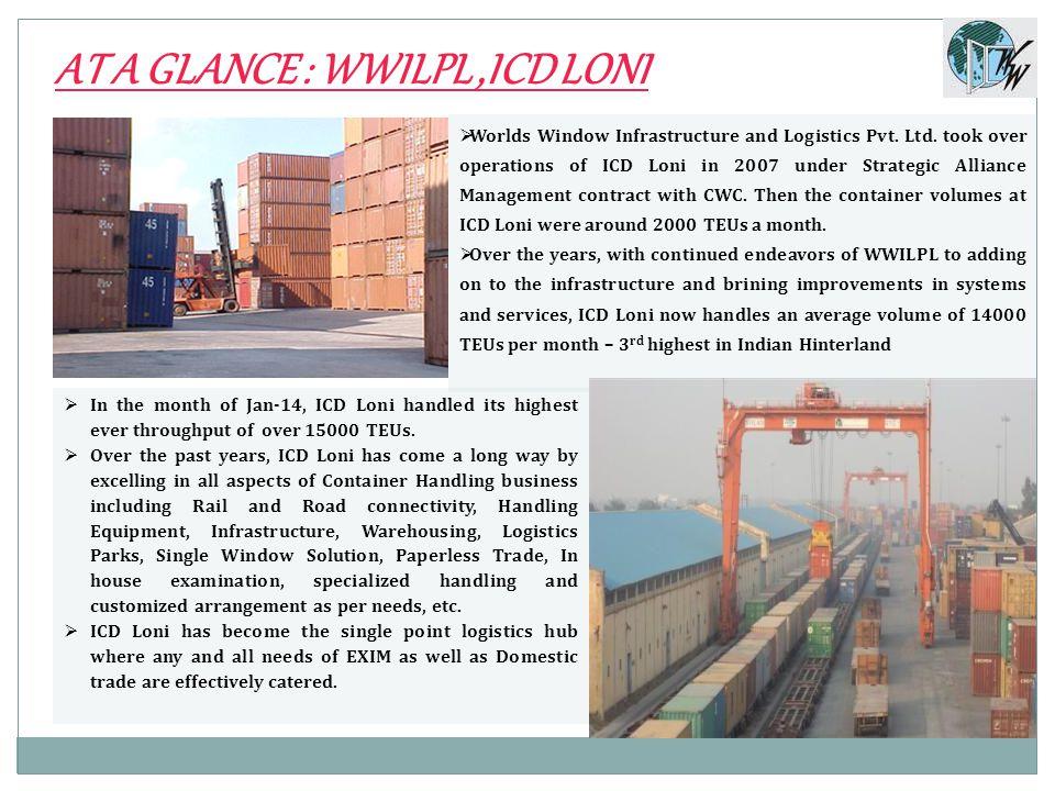  Worlds Window Infrastructure and Logistics Pvt.Ltd.