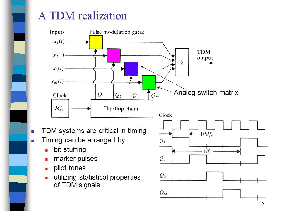 2 A TDM realization TDM systems are critical in timing Timing can be arranged by bit-stuffing marker pulses pilot tones utilizing statistical properti