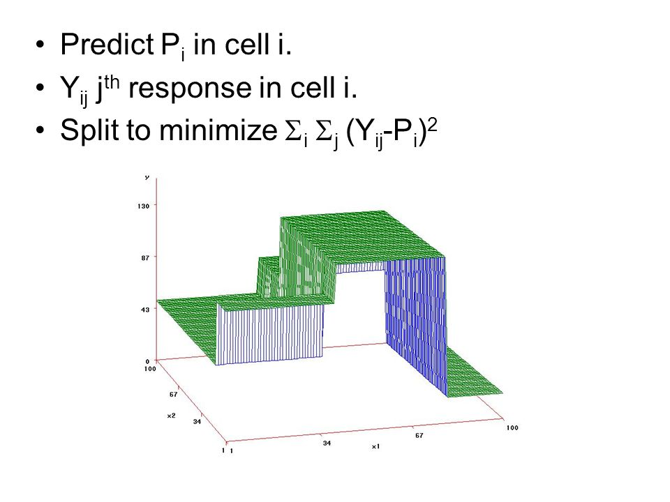 Predict P i in cell i. Y ij j th response in cell i. Split to minimize  i  j (Y ij -P i ) 2