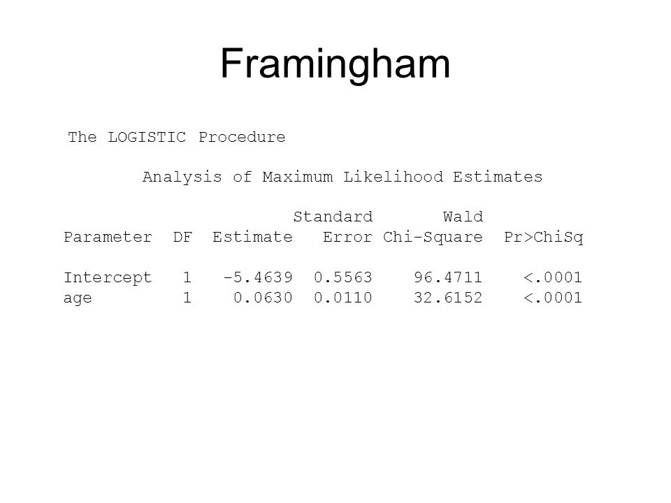 Framingham The LOGISTIC Procedure Analysis of Maximum Likelihood Estimates Standard Wald Parameter DF Estimate Error Chi-Square Pr>ChiSq Intercept <.0001 age <.0001