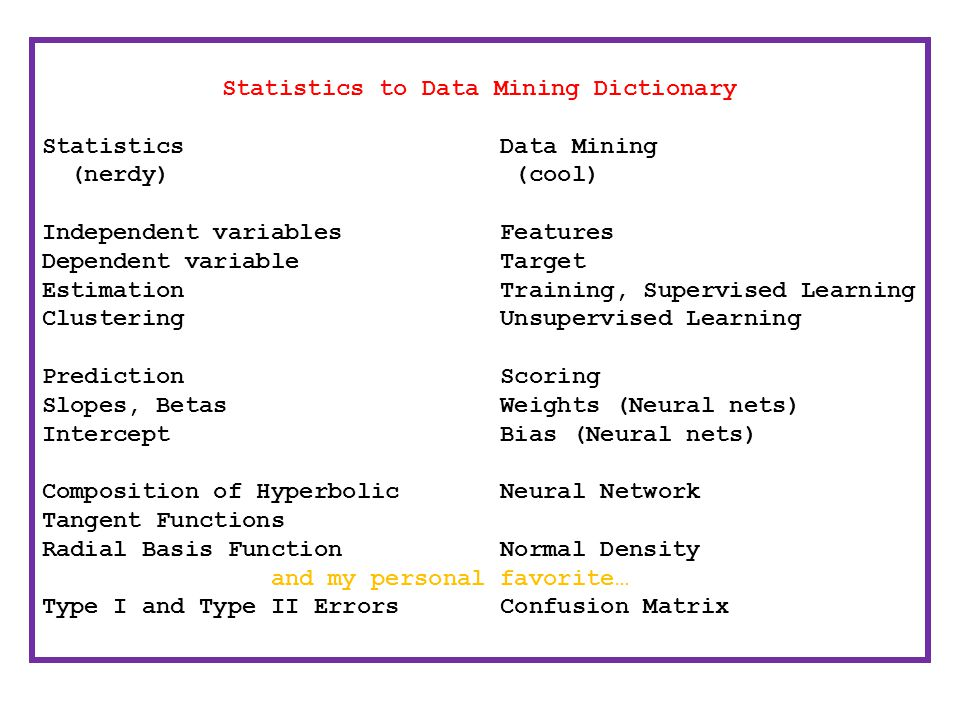 Statistics to Data Mining Dictionary Statistics Data Mining (nerdy) (cool) Independent variables Features Dependent variable Target Estimation Training, Supervised Learning Clustering Unsupervised Learning Prediction Scoring Slopes, Betas Weights (Neural nets) Intercept Bias (Neural nets) Composition of Hyperbolic Neural Network Tangent Functions Radial Basis Function Normal Density and my personal favorite… Type I and Type II Errors Confusion Matrix