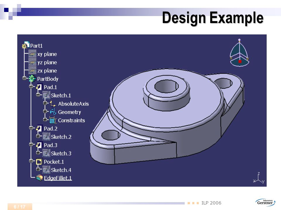 ILP 2006 6 / 17 Design Example