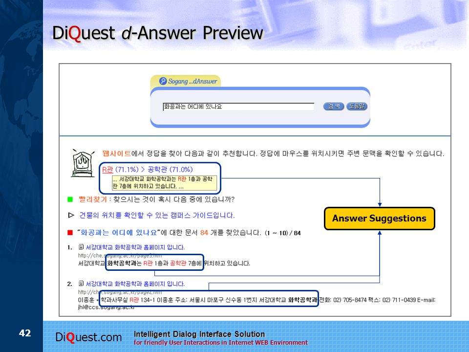 DiQuest.com Intelligent Dialog Interface Solution for friendly User Interactions in Internet WEB Environment 42 DiQuest d -Answer Preview Answer Suggestions