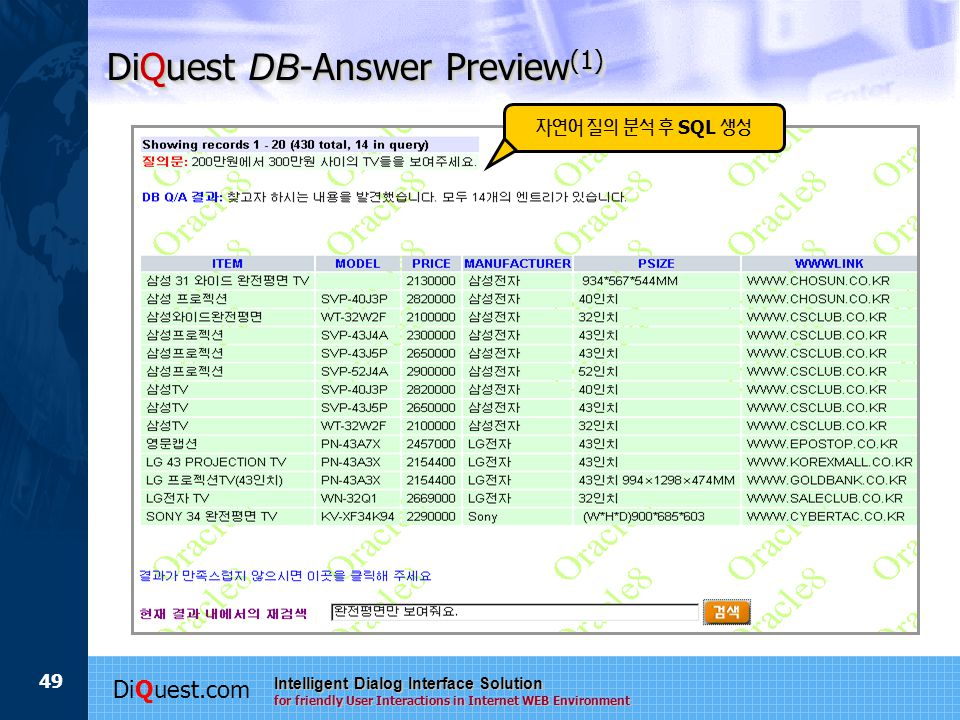 DiQuest.com Intelligent Dialog Interface Solution for friendly User Interactions in Internet WEB Environment 49 DiQuest DB -Answer Preview (1) 자연어 질의 분석 후 SQL 생성