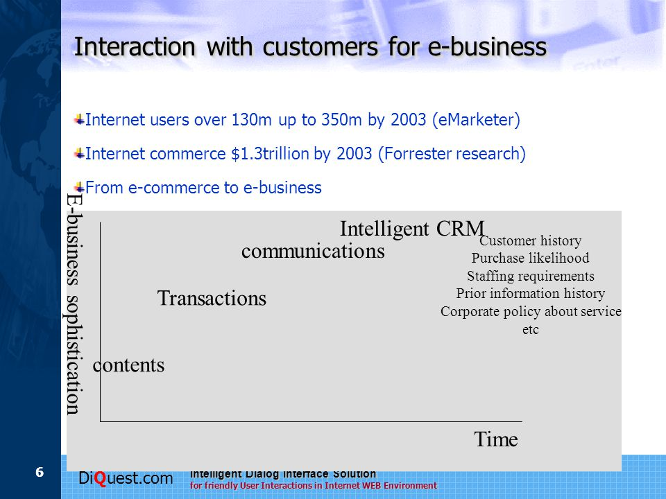 DiQuest.com Intelligent Dialog Interface Solution for friendly User Interactions in Internet WEB Environment 6 Interaction with customers for e-business Internet users over 130m up to 350m by 2003 (eMarketer) Internet commerce $1.3trillion by 2003 (Forrester research) From e-commerce to e-business Time E-business sophistication contents Transactions communications Intelligent CRM Customer history Purchase likelihood Staffing requirements Prior information history Corporate policy about service etc