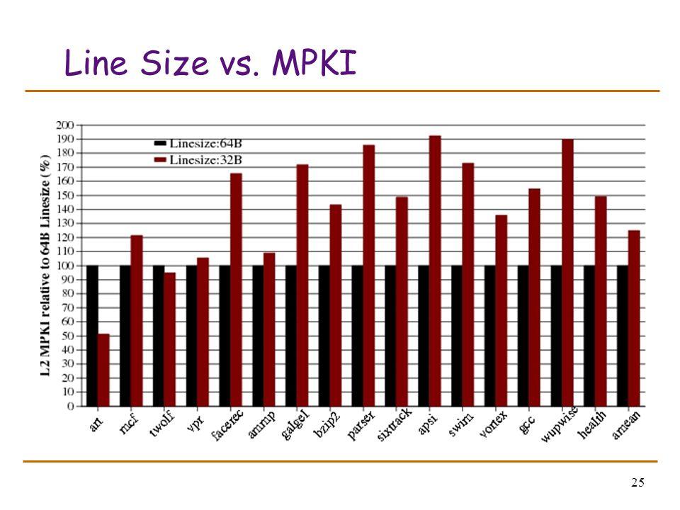25 Line Size vs. MPKI