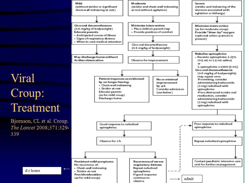 Bjornson, CL et al. Croup. The Lancet 2008;371:329- 339 d/c home admit