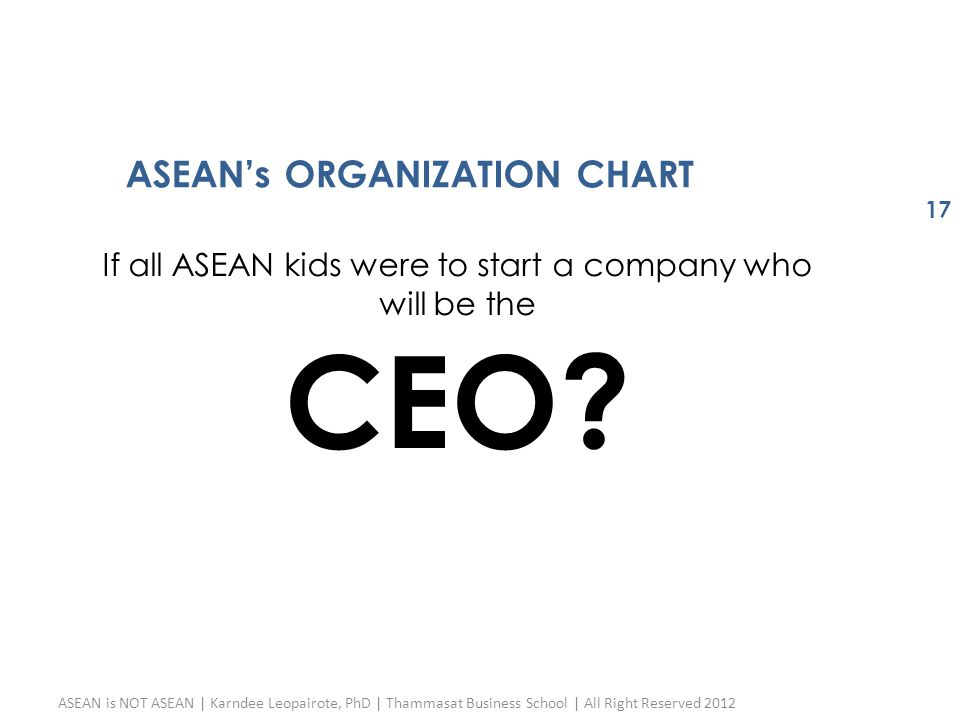 ASEAN's ORGANIZATION CHART If all ASEAN kids were to start a company who will be the CEO? ASEAN is NOT ASEAN | Karndee Leopairote, PhD | Thammasat Bus