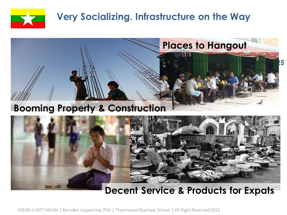Very Socializing. Infrastructure on the Way ASEAN is NOT ASEAN | Karndee Leopairote, PhD | Thammasat Business School | All Right Reserved 2012 25 Plac