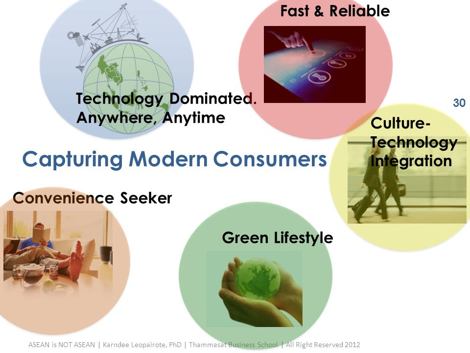 Capturing Modern Consumers ASEAN is NOT ASEAN | Karndee Leopairote, PhD | Thammasat Business School | All Right Reserved 2012 30 Technology Dominated.