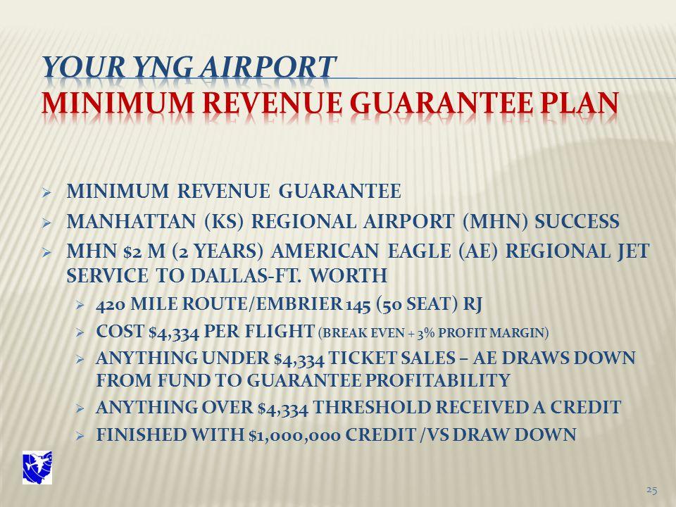  MINIMUM REVENUE GUARANTEE  MANHATTAN (KS) REGIONAL AIRPORT (MHN) SUCCESS  MHN $2 M (2 YEARS) AMERICAN EAGLE (AE) REGIONAL JET SERVICE TO DALLAS-FT.
