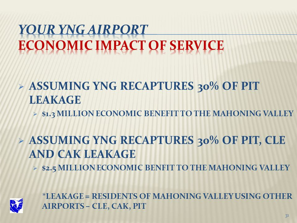  ASSUMING YNG RECAPTURES 30% OF PIT LEAKAGE  $1.3 MILLION ECONOMIC BENEFIT TO THE MAHONING VALLEY  ASSUMING YNG RECAPTURES 30% OF PIT, CLE AND CAK LEAKAGE  $2.5 MILLION ECONOMIC BENFIT TO THE MAHONING VALLEY *LEAKAGE = RESIDENTS OF MAHONING VALLEY USING OTHER AIRPORTS – CLE, CAK, PIT 31