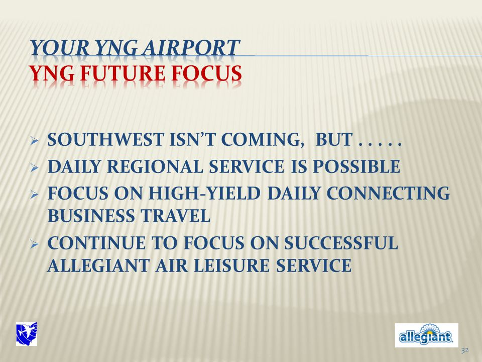  SOUTHWEST ISN'T COMING, BUT.....