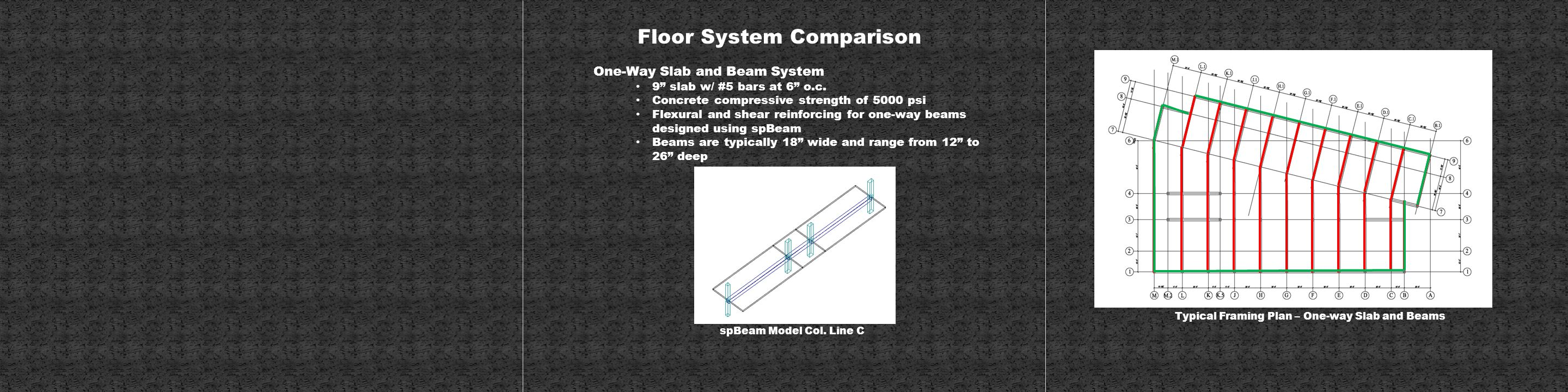 Floor System Comparison One-Way Slab and Beam System 9 slab w/ #5 bars at 6 o.c.