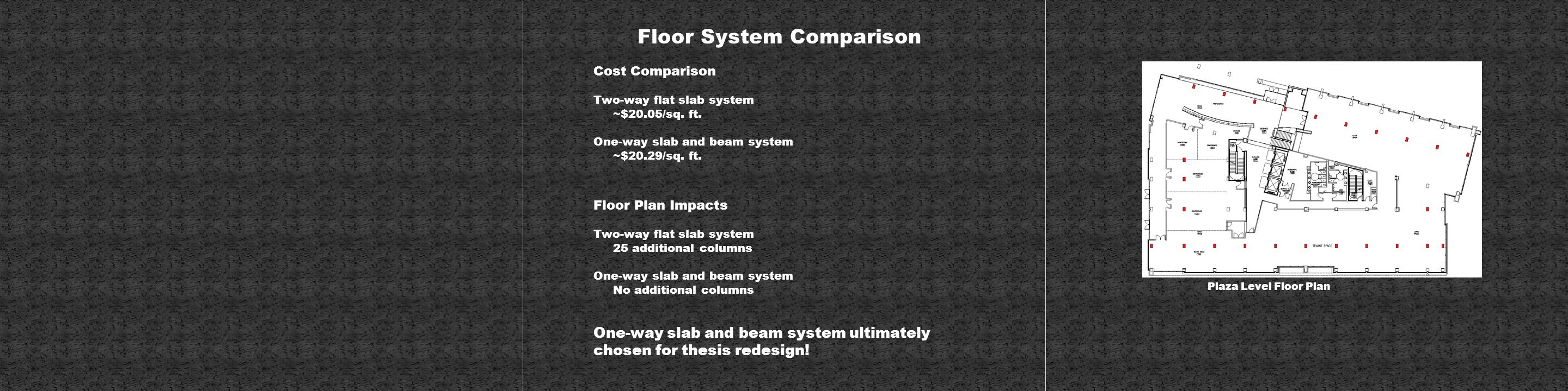 Floor System Comparison Cost Comparison Two-way flat slab system ~$20.05/sq.