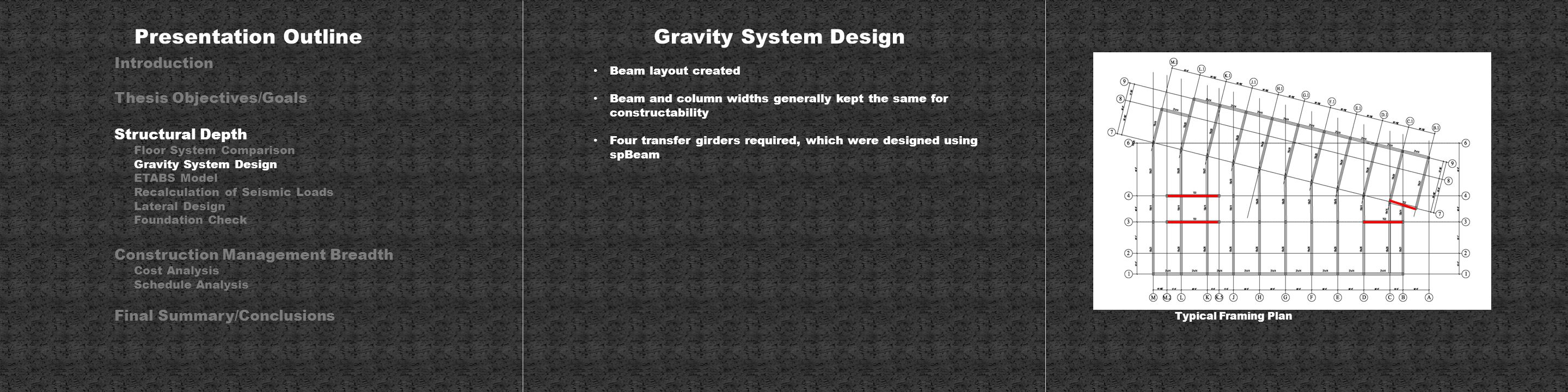 Gravity System DesignPresentation Outline Introduction Thesis Objectives/Goals Structural Depth Floor System Comparison Gravity System Design ETABS Model Recalculation of Seismic Loads Lateral Design Foundation Check Construction Management Breadth Cost Analysis Schedule Analysis Final Summary/Conclusions Beam layout created Beam and column widths generally kept the same for constructability Four transfer girders required, which were designed using spBeam Typical Framing Plan