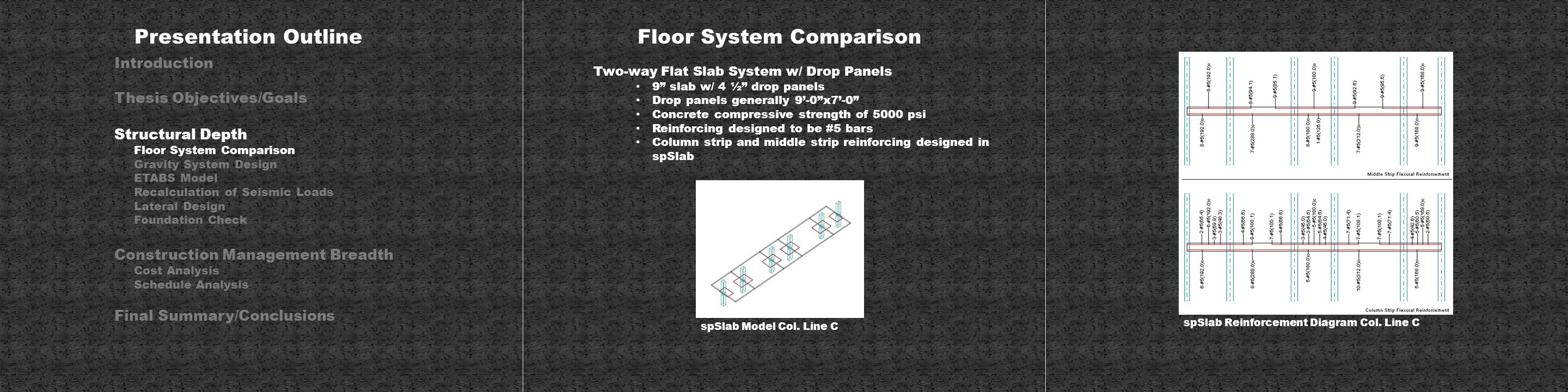 Floor System Comparison Two-way Flat Slab System w/ Drop Panels 9 slab w/ 4 ½ drop panels Drop panels generally 9'-0 x7'-0 Concrete compressive strength of 5000 psi Reinforcing designed to be #5 bars Column strip and middle strip reinforcing designed in spSlab Presentation Outline Introduction Thesis Objectives/Goals Structural Depth Floor System Comparison Gravity System Design ETABS Model Recalculation of Seismic Loads Lateral Design Foundation Check Construction Management Breadth Cost Analysis Schedule Analysis Final Summary/Conclusions spSlab Model Col.