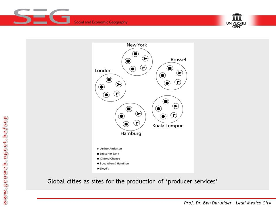Prof. Dr. Ben Derudder – Lead Mexico City Global cities as sites for the production of 'producer services'
