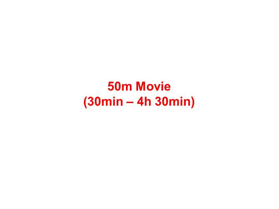 50m Movie (30min – 4h 30min)