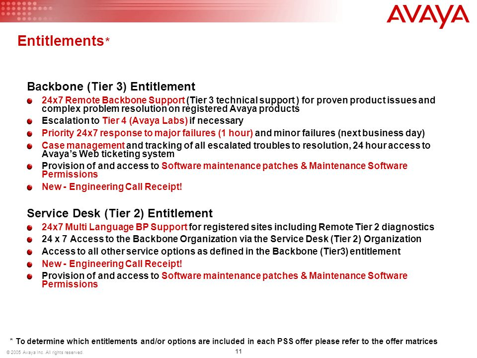 11 © 2005 Avaya Inc. All rights reserved.