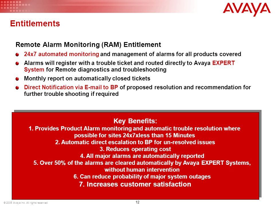 12 © 2005 Avaya Inc. All rights reserved. Key Benefits: 1.