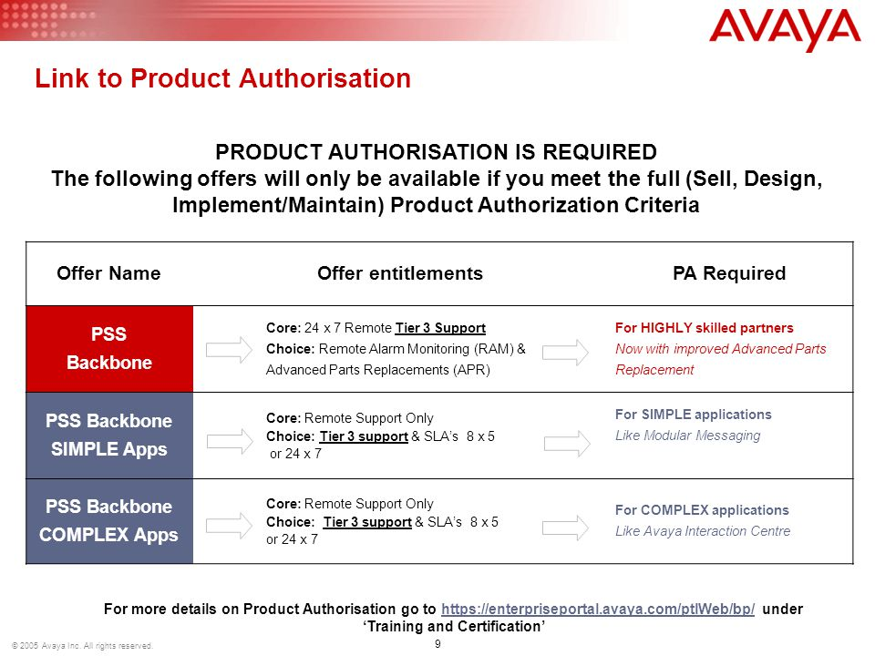 30 © 2005 Avaya Inc.All rights reserved. Q.