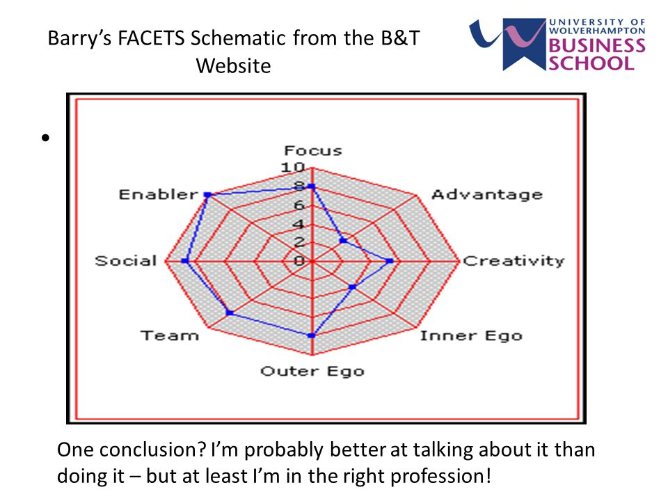 Barry's FACETS Schematic from the B&T Website One conclusion.