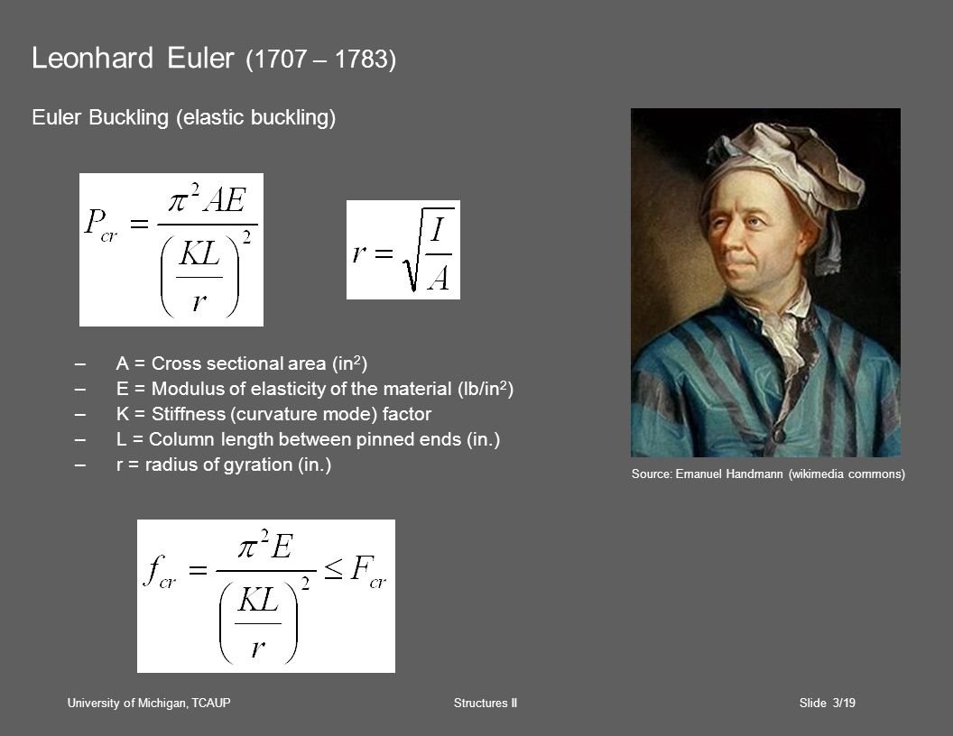 University of Michigan, TCAUP Structures II Slide 3/19 Leonhard Euler (1707 – 1783) Euler Buckling (elastic buckling) –A = Cross sectional area (in 2